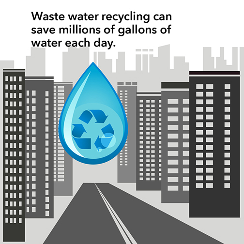 waste water recycling | LEED Certification