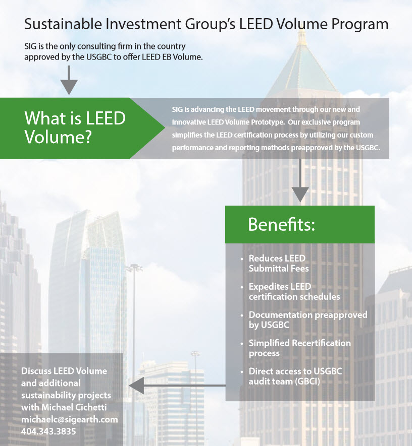 LEED Volume - Sustainable Investment Group's one-of-a-kind LEED Volume Prototype Information, LEED Savings, LEED Volume, LEED for Existing Buildings, Existing Buildings Savings,