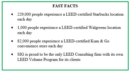 Fast Facts about LEED certified Retail, 229,000 people experience a LEED-certified Starbucks location each day, 1,000 people experience a LEED-certified Walgreens location each day, 82,000 people experience a LEED-certified Kum & Go convenience store each day, and SIG is proud to be the only LEED Consulting firm with its own LEED Volume Program for its clients
