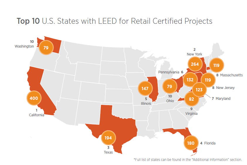 LEED Retail in the US, a map of top 10 US States with LEED for Retail Certified Projects