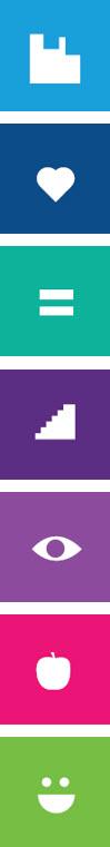 fitwel icons, fitwel criteria, fitwel strategies, fitwel concepts, fitwel consulting, fitwel certification