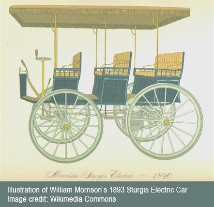 illustration_of_1893_electric_car