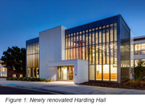SDSU Harding Hall