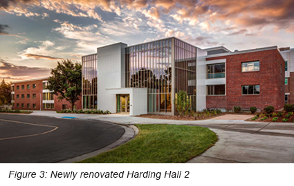 Harding Hall renovated in 2020