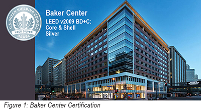 photo of Baker Center n MN | LEED Silver